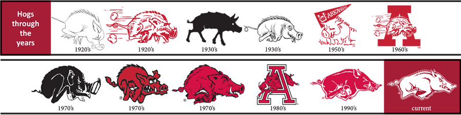 Hogs through the years