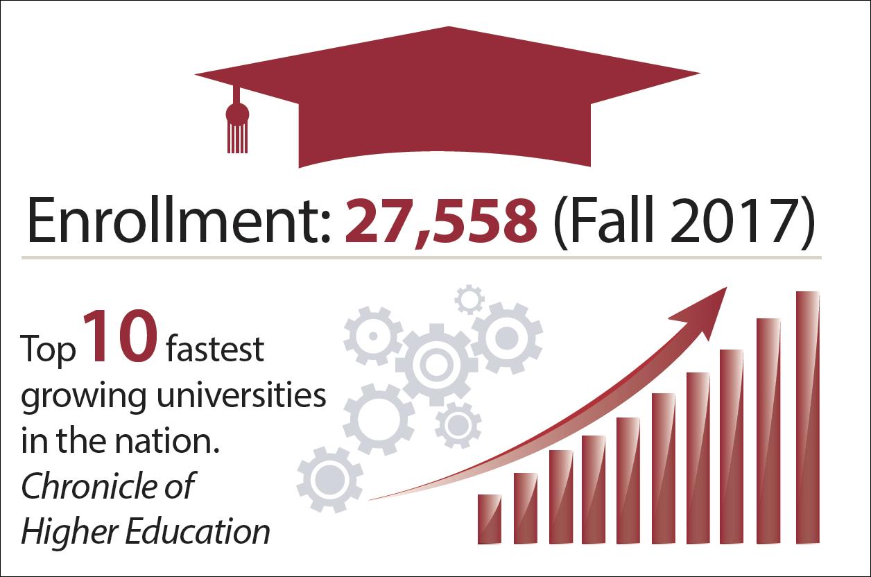 Fall 2017 Enrollment stats